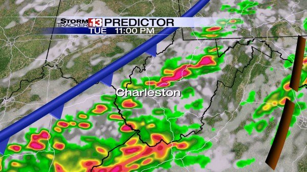 Predictor Forecast Model at 11PM